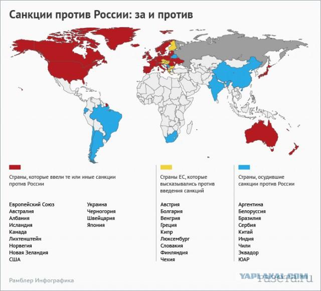 Курс рубля сломал систему