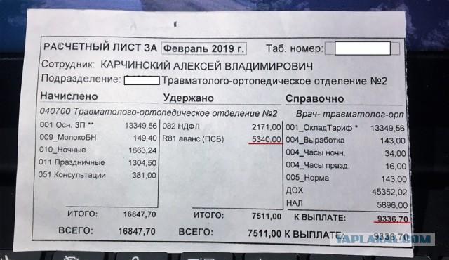 Минздрав рассказал о двукратном росте зарплат российских врачей (нет)