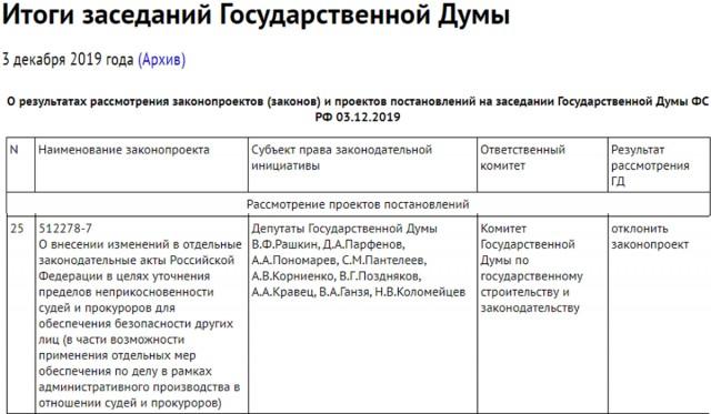 «Единая Россия» выступила против запрета для судей и прокуроров водить автомобиль после употребления крепких напитков