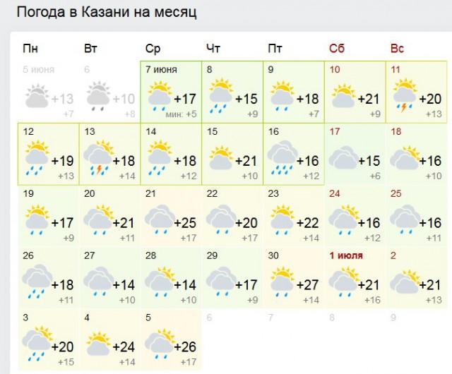 Что происходит с погодой?