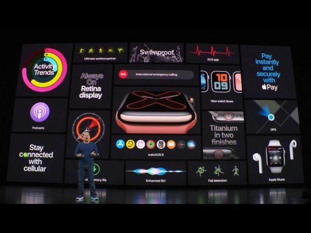 Что Apple уже успели показать на своей ежегодной презентации: iPhone11, iPad и Apple Watch 5