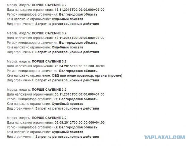 повернул Наложение запрета на регистрационные действия автомобиля Ванамонд заглянул