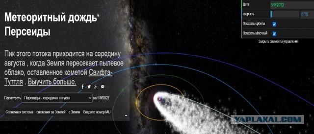 Земля входит в поток обломков гигантской кометы