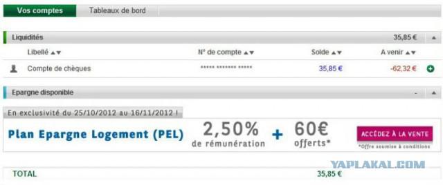 От зарплаты до зарплаты по-французски