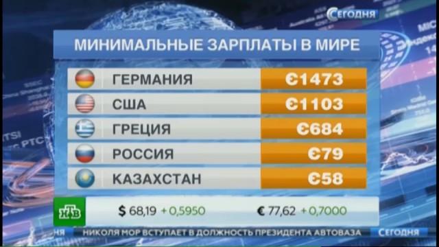 Минимальная зарплата в России всего в 18 раз меньше чем в Германии!