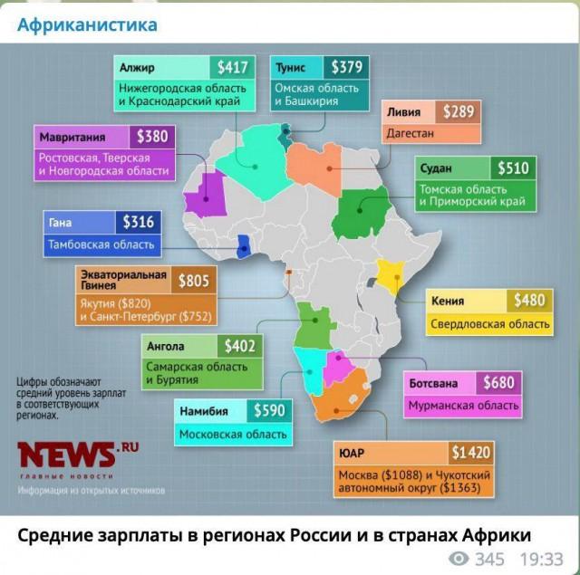 Африканистика - Африка+экономика+статистика.