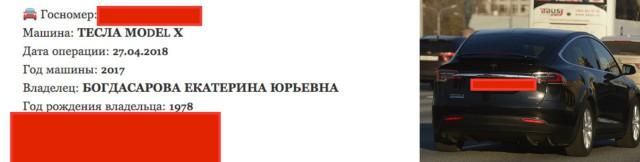 Жена губернатора Воробьева купила «Теслу» за 14 млн рублей
