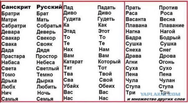 На каком языке говорим?