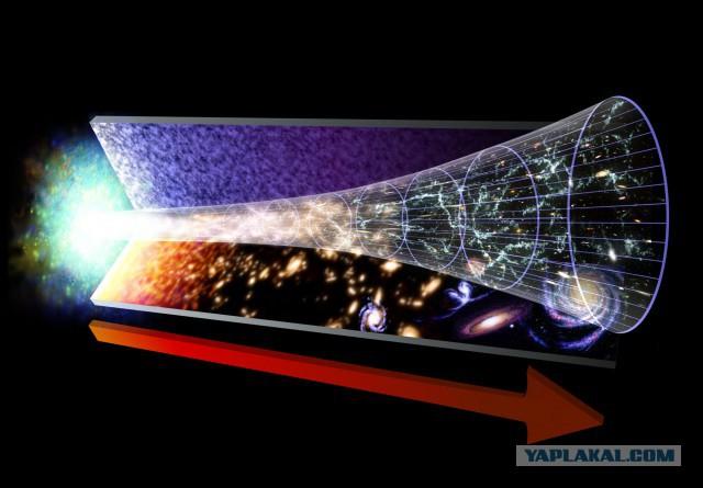 Темная материя, темная энергия и что нас ждет