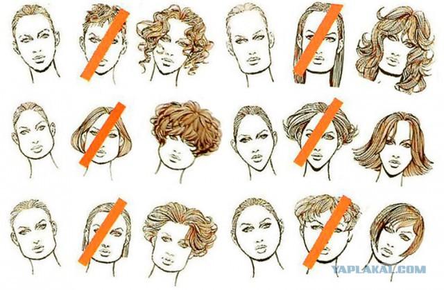 Женские стрижки по типу лица