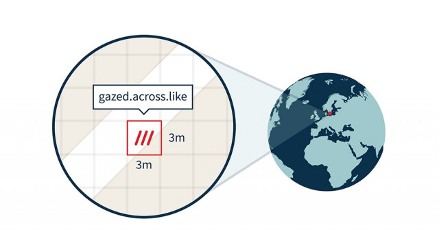 А вы знали, что всего тремя словами можно указать координаты любого квадрата 3х3 метра на планете