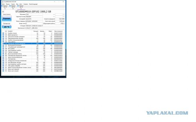 Продам 3.5 1тб SATA HDD ST1000DM010 отл сост москва\РФ