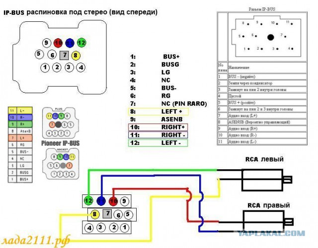 Линейный вход в автомагнитоле - трудности реализац - ЯПлакалъ