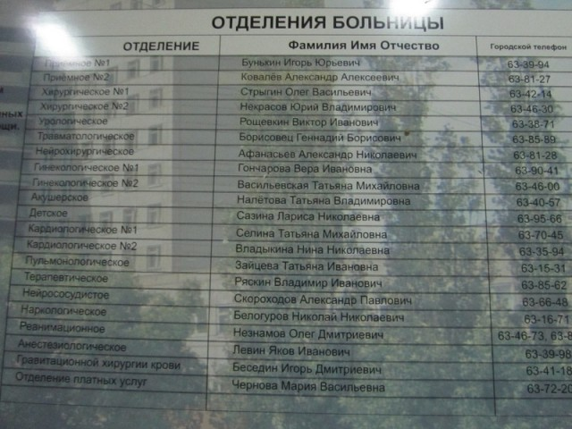 Ужасы нашего городка. Израиль-Воронеж