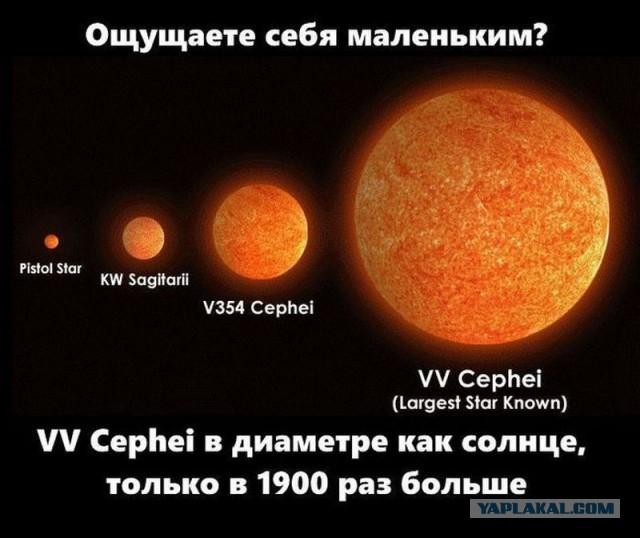 Насколько мала Вселенная?
