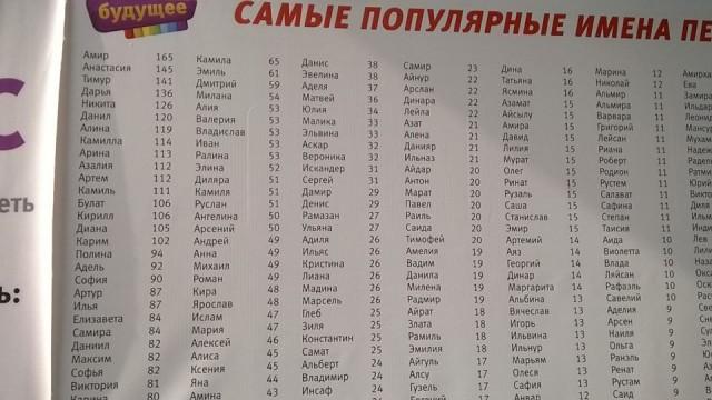 все имена для мальчиков по алфавиту