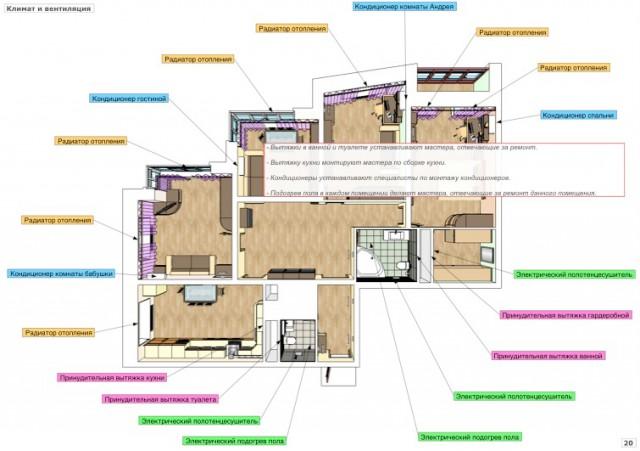 Муравейник или крепость? Строю дом по цене квартиры. 1 часть