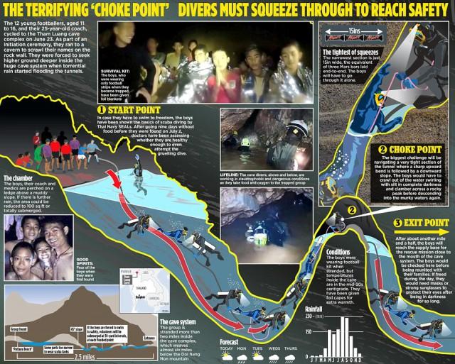В Таиланде началась операция по спасению детей из пещеры