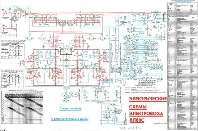 Электровозы вл 10 схема