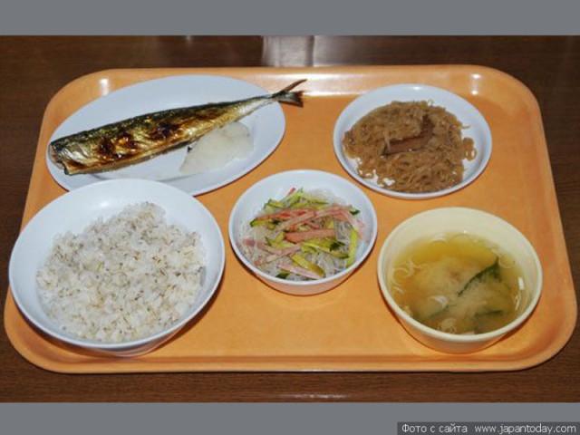 Как кормят в тюрьмах в разных странах