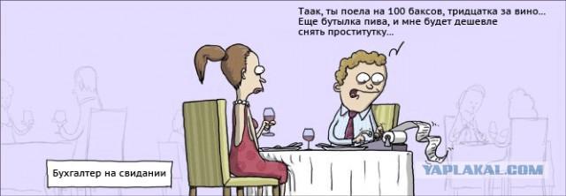 Решил развестись с женой? Помимо алиментов придётся платить за аренду квартиры