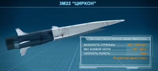 «Москва нашла удобный момент»: Россия первой в мире примет на вооружение гиперзвуковые ракеты