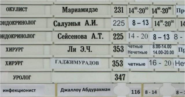 Типичная московская поликлиника