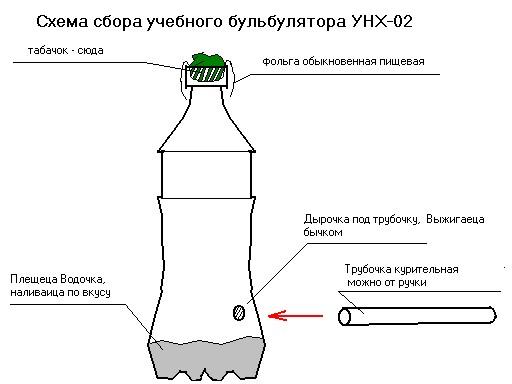 Как сделать бульбик из бутылки 444