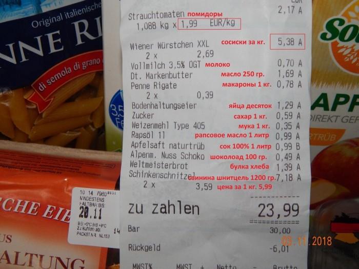 Сравниваем цены России и Германии