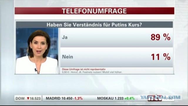 89% населения Германии понимает курс Путина