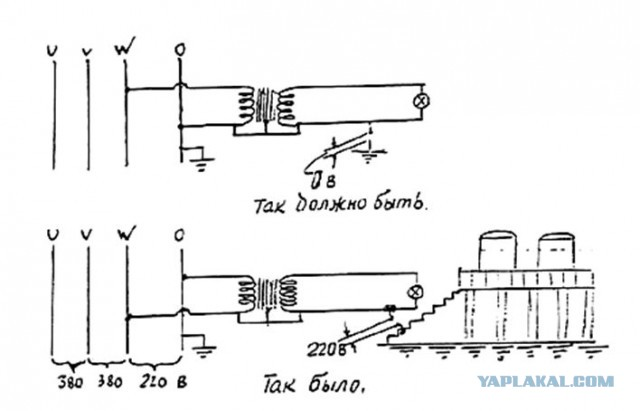 маховый момент турбины т-100