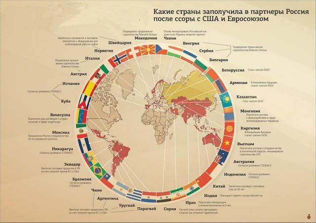 2016 год какой страны в россии