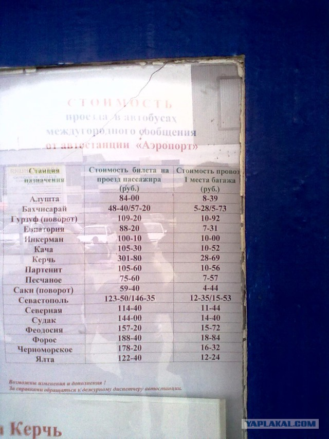 Автовокзал Симферополь Расписание автобусов