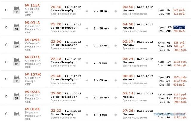 Расписание поездов с питера на москву
