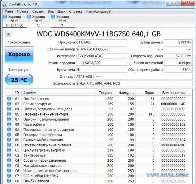 Внешний жесткий диск wd elements 640