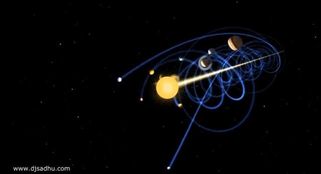 «И всё-таки она вертится!» Как движется Солнечная система