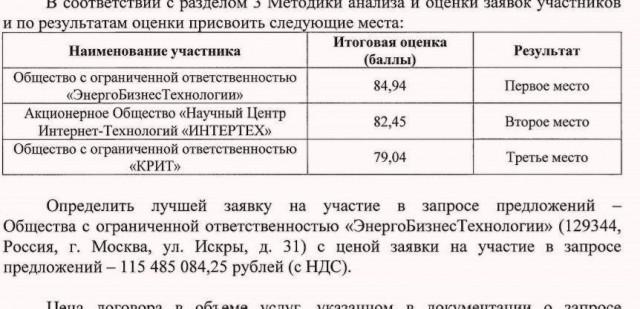 Крупнейший IT-подряд Газпрома в 2018 году получила фирма... с чердака в Бабушкинском районе, принадлежащая парикмахерше!