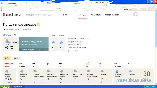 Погода краснодар на 14 дней яндекс