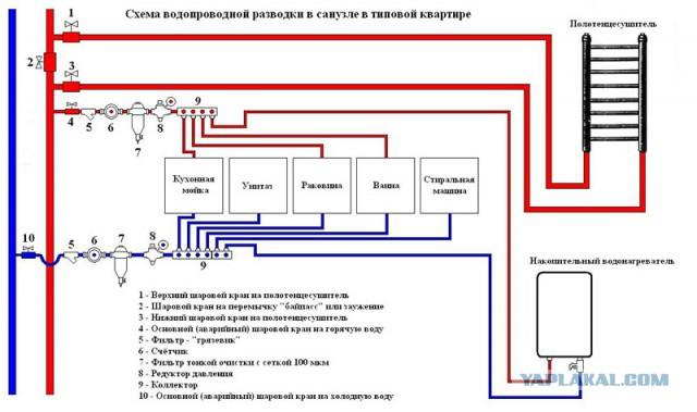 Требуется ремонт квартиры 70 м кв. Подмосковье, Дедовск