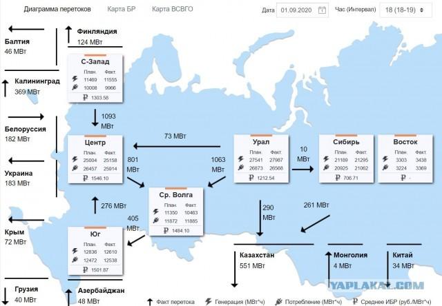 Эстония, Литва и Латвия договорились прекратить покупки электроэнергии у Белоруссии