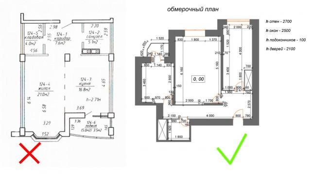 Нужно отрисовать размеры квартиры