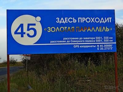 Просто факты о Крыме