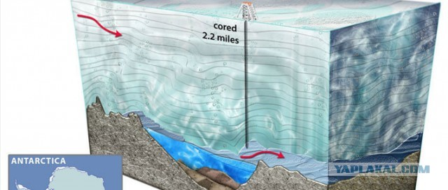 Ученые нашли в озере Восток неидентифицируемую...