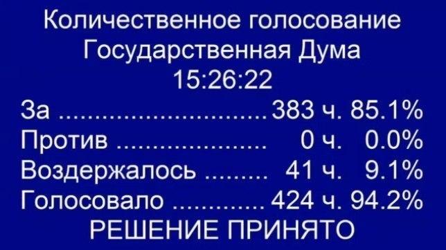 Госдума утвердила Михаила Мишустина на пост премьер-министра РФ