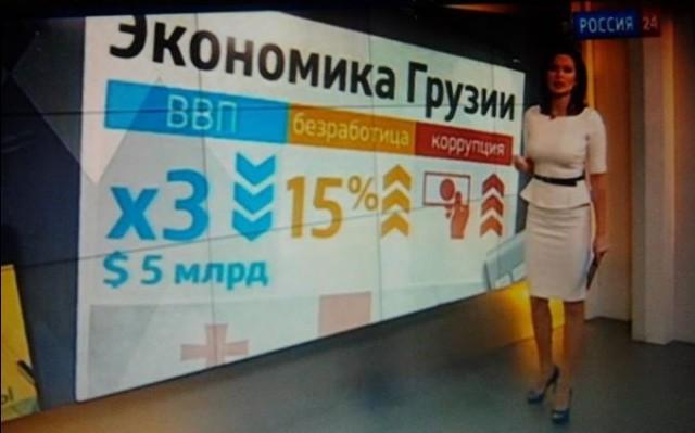 Ложь российского ТВ про Грузию