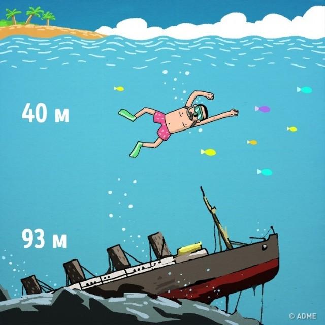 Насколько глубок океан на самом деле?