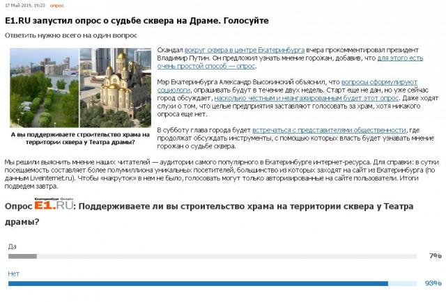 Идет он-лайн опрос ЗА/Против строительства храма именно на месте городского сквера