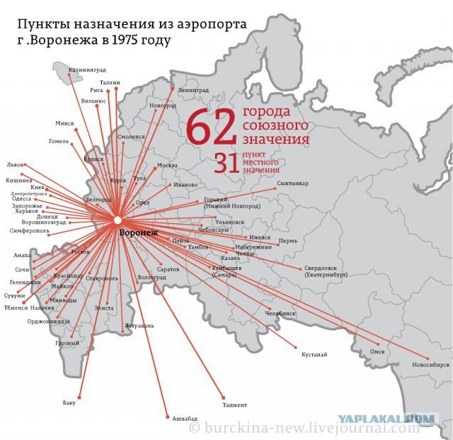 Авиасообщение СССР - ХХ век и Россия - ХХI век