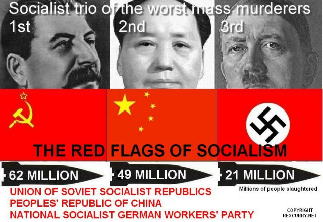 an evaluation of how joseph stalin led the socialist soviet union 1 stalin was the founder of the communist party in the soviet union 2 stalin was a proponent of a multi-party system of government in the soviet union 3 stalin was an ally of leon trotsky in opposing lenin's soviet policies 4 stalin was a ruthless dictator who led the soviet union after lenin's death.