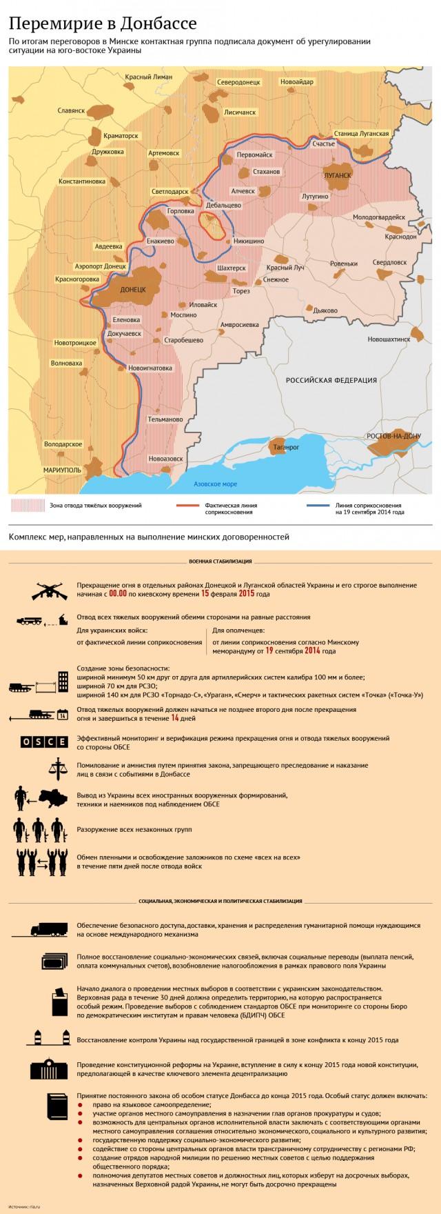 ДНР: переговоры с Киевом о Дебальцево не ведутся